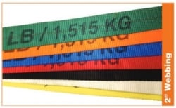 "Spool of 300ft 2"" webbing (shorter cuts available in options)"